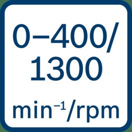 空载转速0 - 400/0 - 1300 min-1/rpm