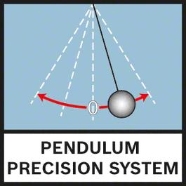 精密转向式系统 精密转向式系统由高精度硬化成形零件和光学器件以及减振器组成