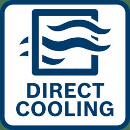 直接冷却 具有高过载能力和长使用寿命。