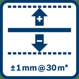 测量精度± 1毫米@30米*(*加上使用过程中产生的偏差)
